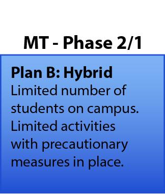 Reopening Plan B
